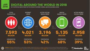 Digital Metric Statistics